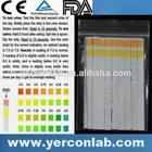 pH reagents CE ISO FDA