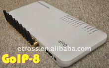 Hot 8 Ports VoIP GSM PSTN Gateway,GSM VoIP Gateway,GoIP Gateway