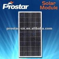 daylight solar panel