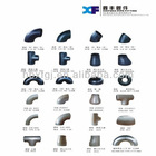 Pipe Fitting Names and Parts