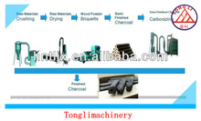 new type energy-saving biomass waste /charcoal machine made in Henan China