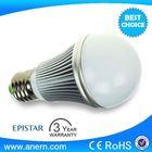 LED appliance ce rohs approved 7w e27 led light bulbs wholesale