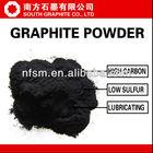 Graphite Powder for Foundry