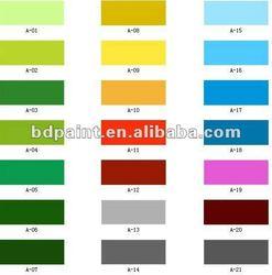 Epoxy Enamel paint ,chrome paint,epoxy paint
