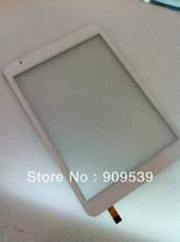 ips panel price