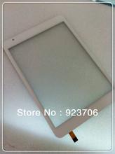 cheap ips panel
