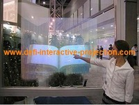 FREE SHIPPING 46 inch USB  Interactive Touch Foil  for Corporate office, meeting, training room, education room