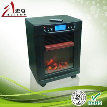 PTC fan heater/element heater/PTC heating