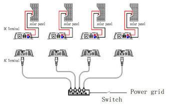 GRID TIE POWER INVERTER 600WATT SOLAR PANEL 10.5V TO 28V GENERATOR GDJ-37