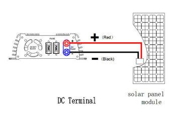 GRID TIE POWER INVERTER 200WATT SOLAR PANEL 10.5V TO 28V GENERATOR GDJ-36