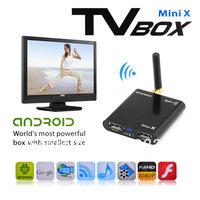 WIFI  Google Android4.2 Smart internet TV Box Mini PC Dual Core HDMI Media Player Set Top Box Receiver free shipping