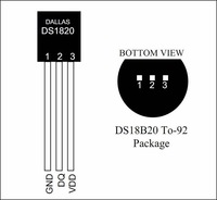 DS18B20/TO-92/DALLAS new original / temperature sensor / lead-free /