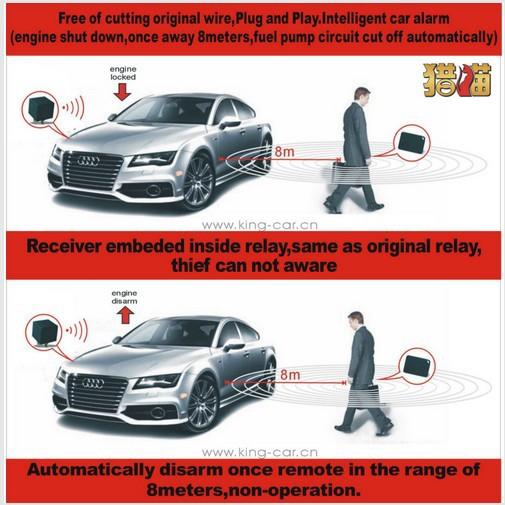 Pump Circuit Cut Off Anti Theft Car Alarm Security System Diy Jpg