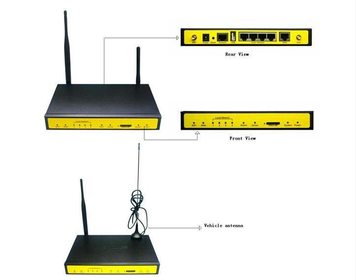 support OPENVPN F3634 CDMA2000 1X 3G EVDO ROUTER(China (Mainland))
