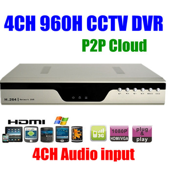 Home USB IP video recorder HDMI Network Security HD 4CH 960H Full D1 DVR Realtime support 3G WiFi PTZ, IR Remote,Cloud server