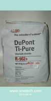 Dupont Titanium Dioxide for coating