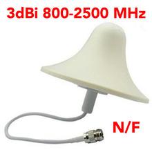 cheap indoor antenna
