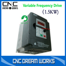 wholesale inverter frequency