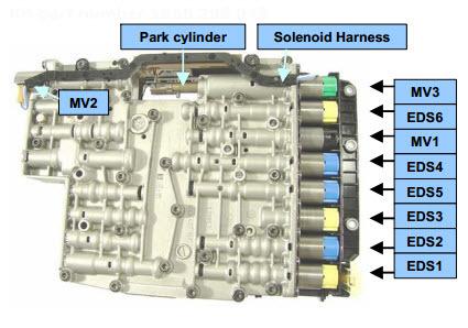 ZF Automatikgetriebe ZF6HP26 ZF6HP28 Automatikgetriebe