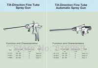 Freeshipping Prona manual paiint spray gun R-1235 for long tube for inner wall taiwan quality automatic spray gun