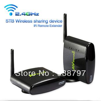 250M 2.4GHz sender Audio Video AV Wireless Transmitter and Receiver