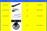 led lights quotation list