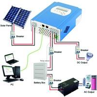 LCD RS232 LAN MPPT 30A 48V MPPT PV Regulator, Solar battery charger controller,Vented, Gel, NiCd, Seale Lead Acid battery Etc