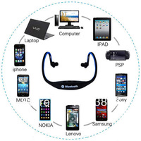 Sports Wireless Bluetooth Earphone Headphone for Mobile Phone Laptop PC Tablet