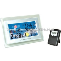 RF 433MHz COLORFUL WEATHER STATION