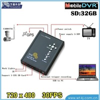 BEST SELLING 1-ch home /shop/warehouse use mini dvr,support remote control operation