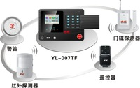 Hot Selling Wireless GSM SMS Touchkeypad Alarm System,GSM alarm system