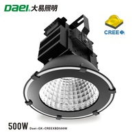 Adjustable daei cree500wled aidmo lights led mining lamp