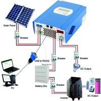 CE RoHS  12V/24V/48V mppt solar charge controller 60A ,solar charge controller with LAN RS232, MAX VOC 150V Vented ,Sealed,Gel