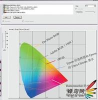 Professional color management software GretagMacbeth ProfileMaker Professional v5.0 English version/Other languages