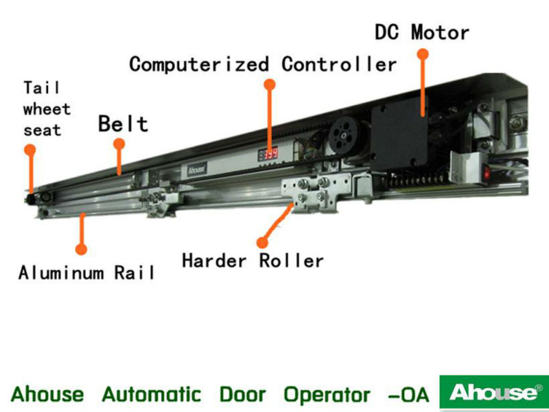 Aluminum sliding cabinet door track - Compare Prices On Commercial Automatic Sliding Glass Doors