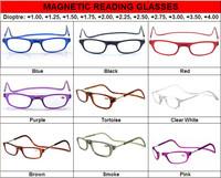 Retail 1 piece Colorful reading glasses/plastic glasses frames/fashion optical reading glasses many colors