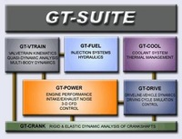 GT-Suite V7.0/cae