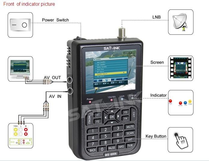 Satlink WS-6906 Digital Satellite Finder 3.5'' DVB S FTA Freeshipping(China (Mainland))