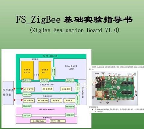 Feng Shuo Electronics ZigBee wireless network development videos CC2430 ZigBee development board schematics(China (Mainland))