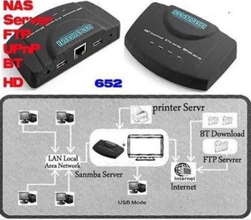 Free Shipping New 1pcs USB Network Storage Nas FTP Samba Print Server Network Device Black(China (Mainland))
