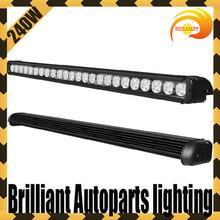 popular atv headlight