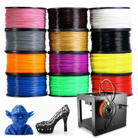 3D Printer Filament PLA/ABS 1.75/3.0mm Light blue for Makerbot/Reprap/Mendel/UP Machine 1kg(2.2lb) High Quality Free Shipping.