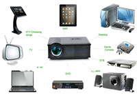 China newest 1280x800 android 4.2 WIFI LED portable home theater projector/projetor/proyector/projektor,with electric keystone