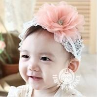 Han edition Baby child Girl's Stereo flower bud silk gauze pearl baby Headband Headwear Hair Accessories Infant Hair Band-51