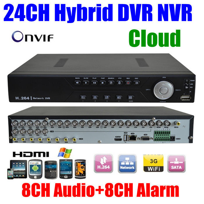 Dvr recorder ip camera