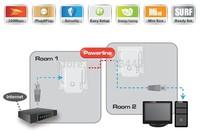 Free shipping 200Mbps Home Plug AV Ethernet Bridge Power Line Network Adapter 300m long range EU powerlin Plug hot sale