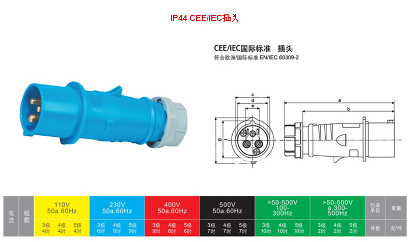 Electrical Electrical / industrial plug / socket / connector /International Standard Ind