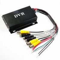 Original H.264 Car Dvr Gps Full HD Mini D1 2CH Black Box + Full HD 30FPS + GPS+ Motion Detection+ G-sensor Free Shipping