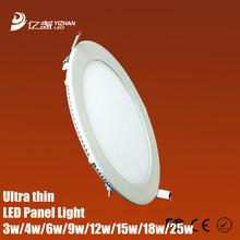 light panel mini promotion
