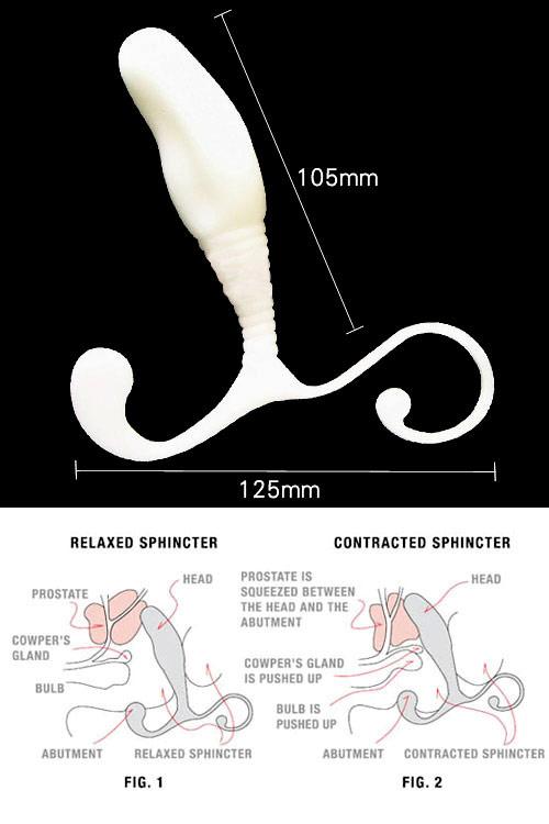 kontakt sex prostata massasje